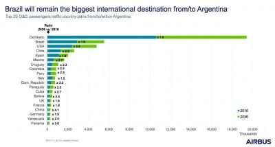argentina_airbus_1.jpg